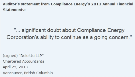 Deloitte: Significant doubt about Compliance Energy
